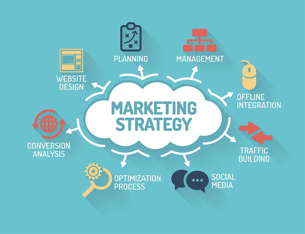 Online Marketing Strategy Ben Givon