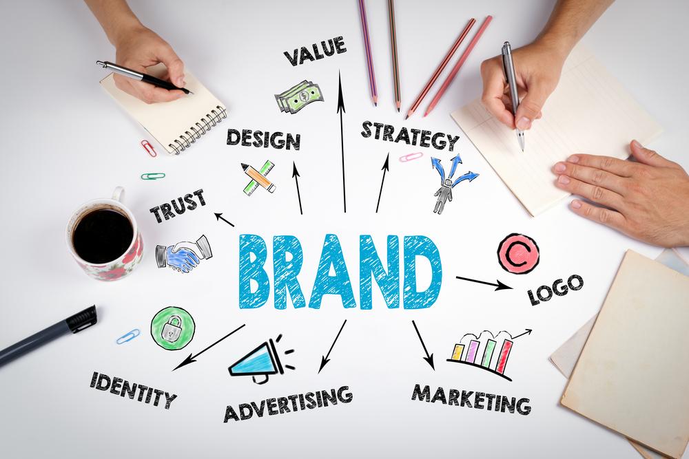 Ben Givon About Brand Identity